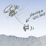 Will it Blow? - GPS spider